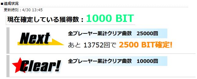 ビット25000